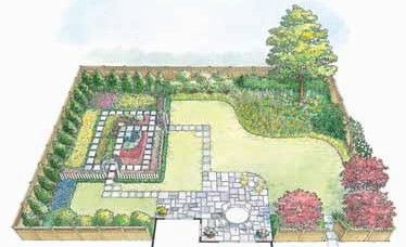 Top 3 Landscaping Ideas For Large Backyards Jimsmowing Com Au